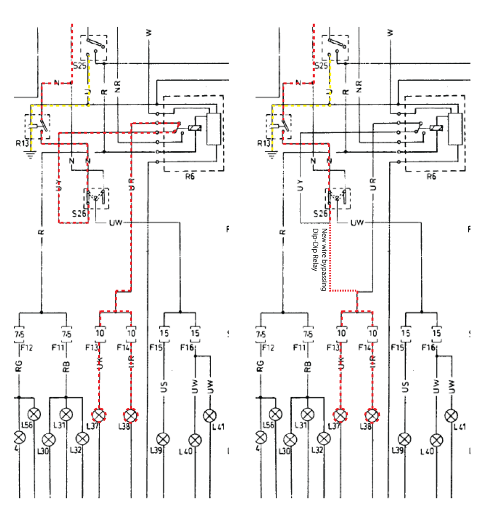 The standard circuitry on the left, with my re-wire on the right. The 12v path shown in red. R16 = Dim-dip relay; S25 = Headlight switch on the steering coloumn; R13 = Overheat Relay; S26 = Full beam and indicator stalk. (Click to enlgarge)